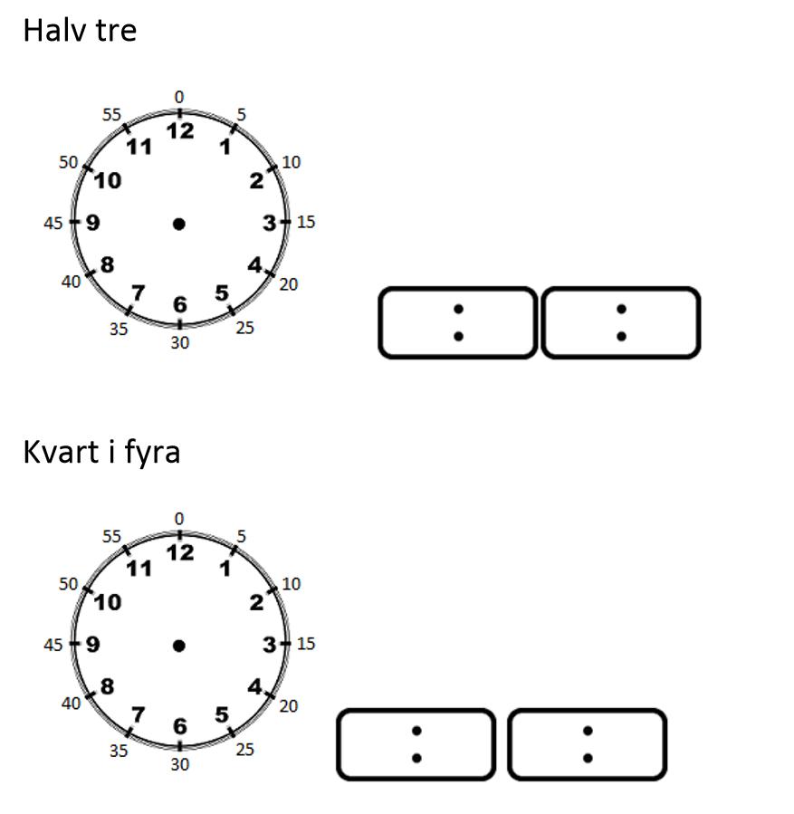 klockan digtalt och analogt