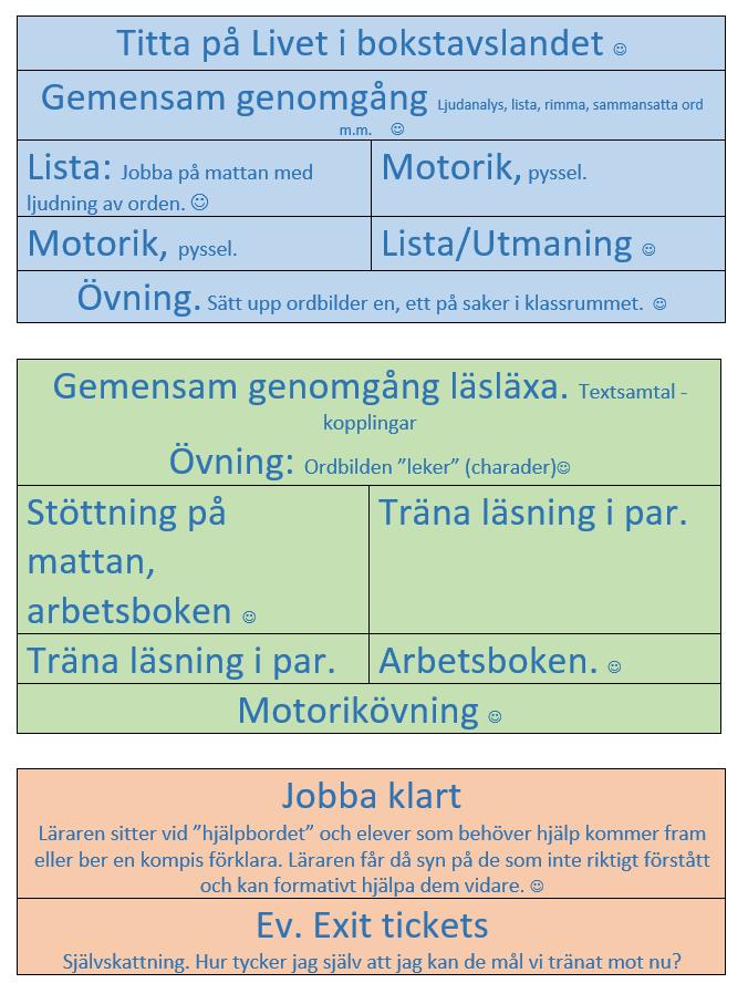 Planeringsstruktur svenska del 2