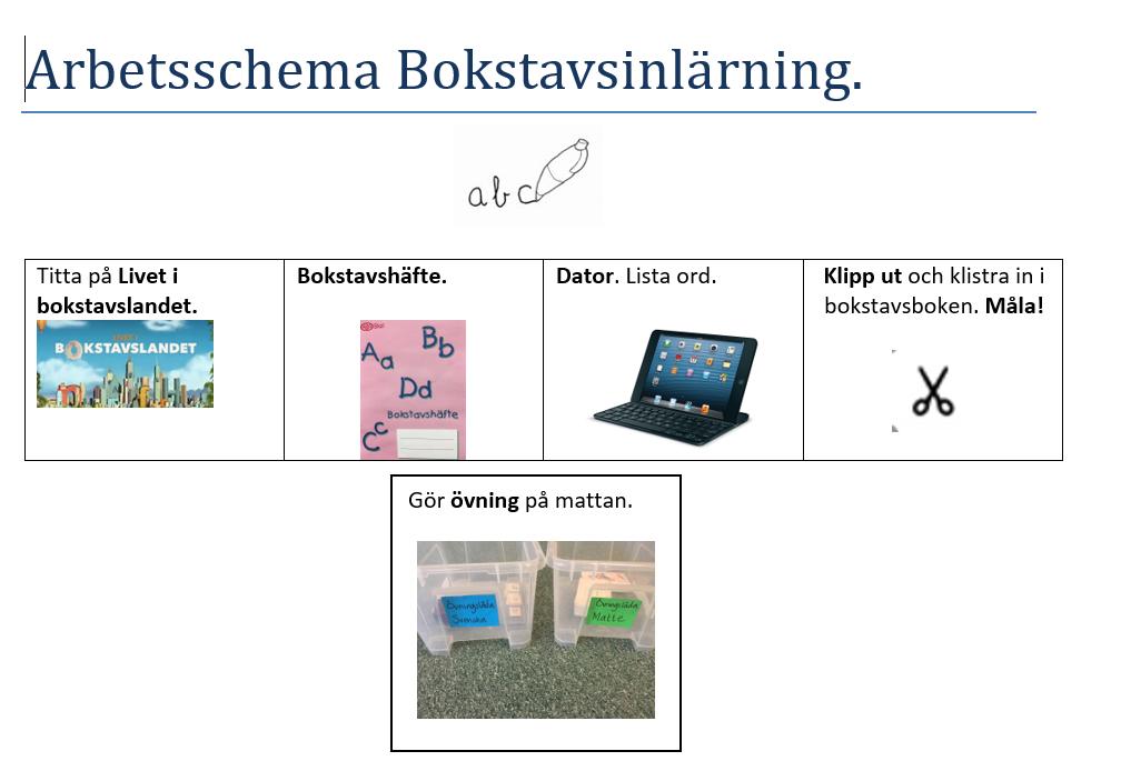 arbetsschema bokstäverna