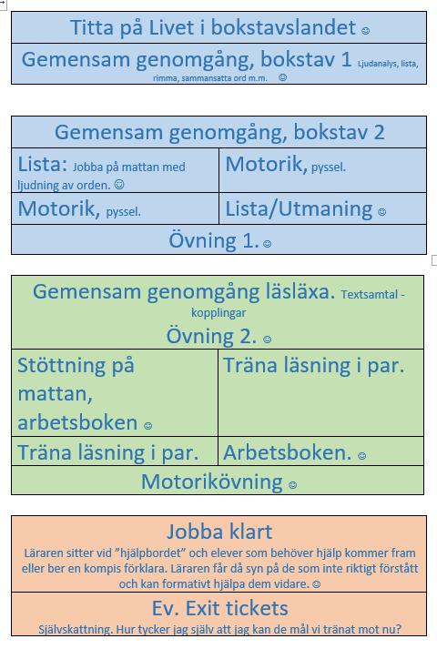 planering bokstavlandet version2