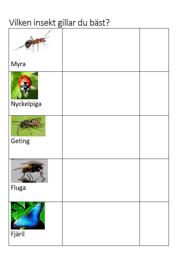 vilken-insekt-gillar-du-bast