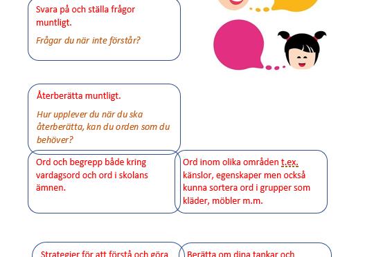 Självskattning kring Bygga Svenska och sva.